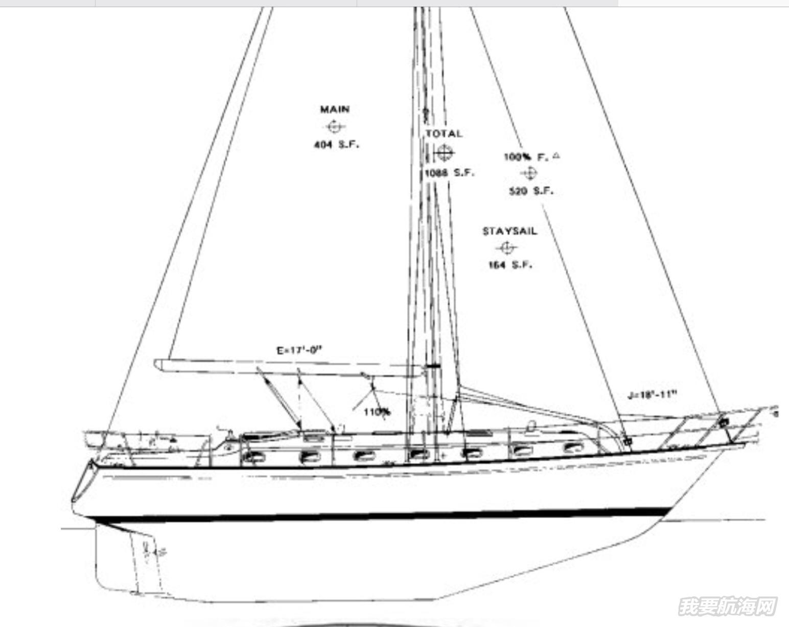 从友船事故中学习船务