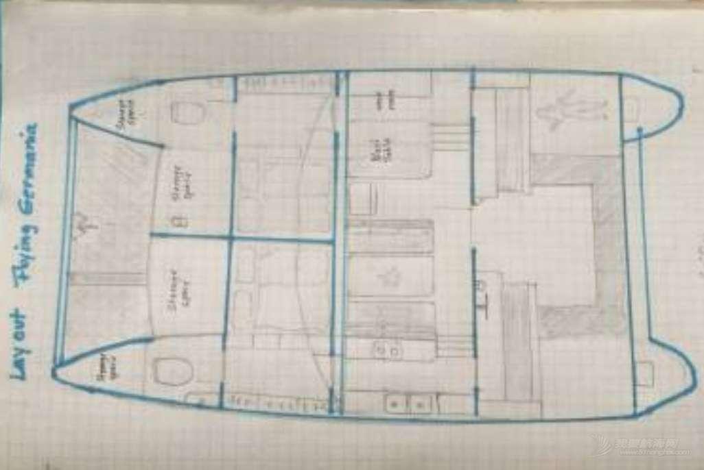 飞鱼号双体帆船环球航海1-海上生活第一步,提前实现梦想,买船啦